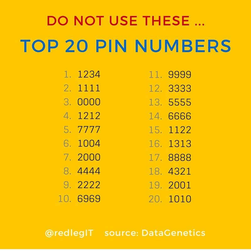 A list of top pin numbers and what not to use as a pin