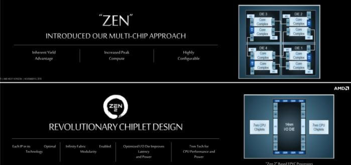 A breakdown of Zen and its revolutionary chiplet design