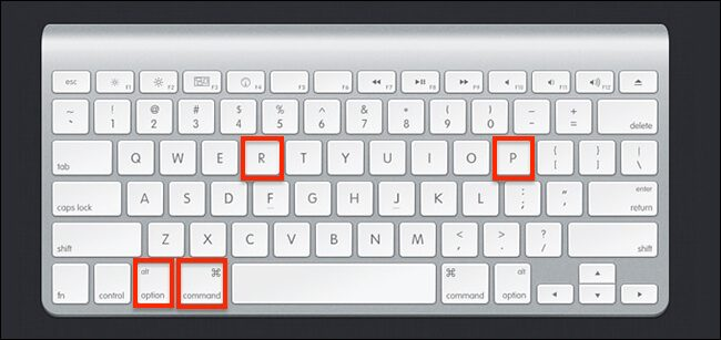 A Mac keyboard with the keys highlighted you need to hit in order to run Command Option