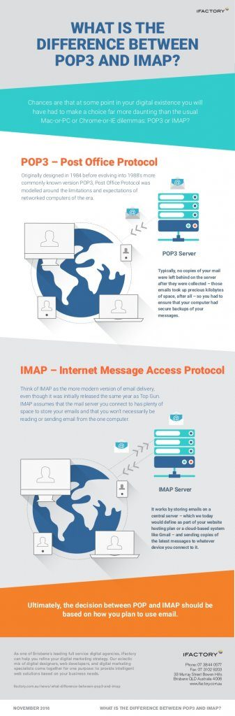 An infographic of the difference between POP3 and IMAP