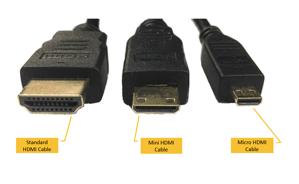 A photo of the three different types of HDMI cables, labeling their heads.