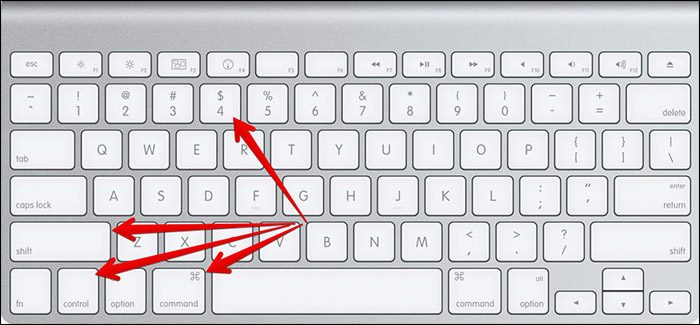 An image of a Mac keyboard with the buttons highlighted that you push in order to take a screenshot with a Mac.