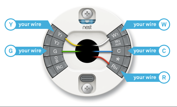 An image of the back of a Nest Thermostat with a key on what wires mean what and where to plug them.