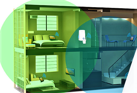 An image of a home and of every room having a WiFi device in it.
