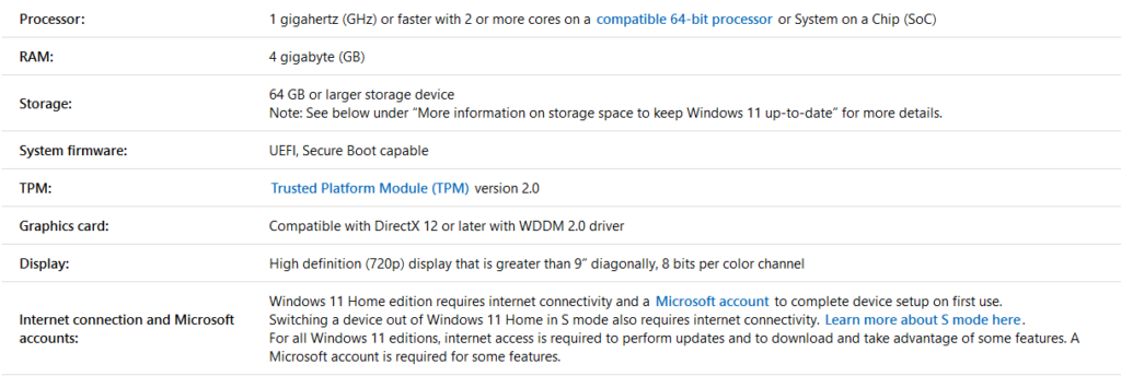 A screenshot of the specs required for your system in order to update to Windows 11.
