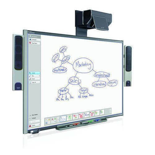 A smart board, aka an interactive whiteboard