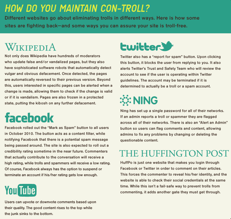 A breakdown for how each social media platform or major website handles and contains trolling