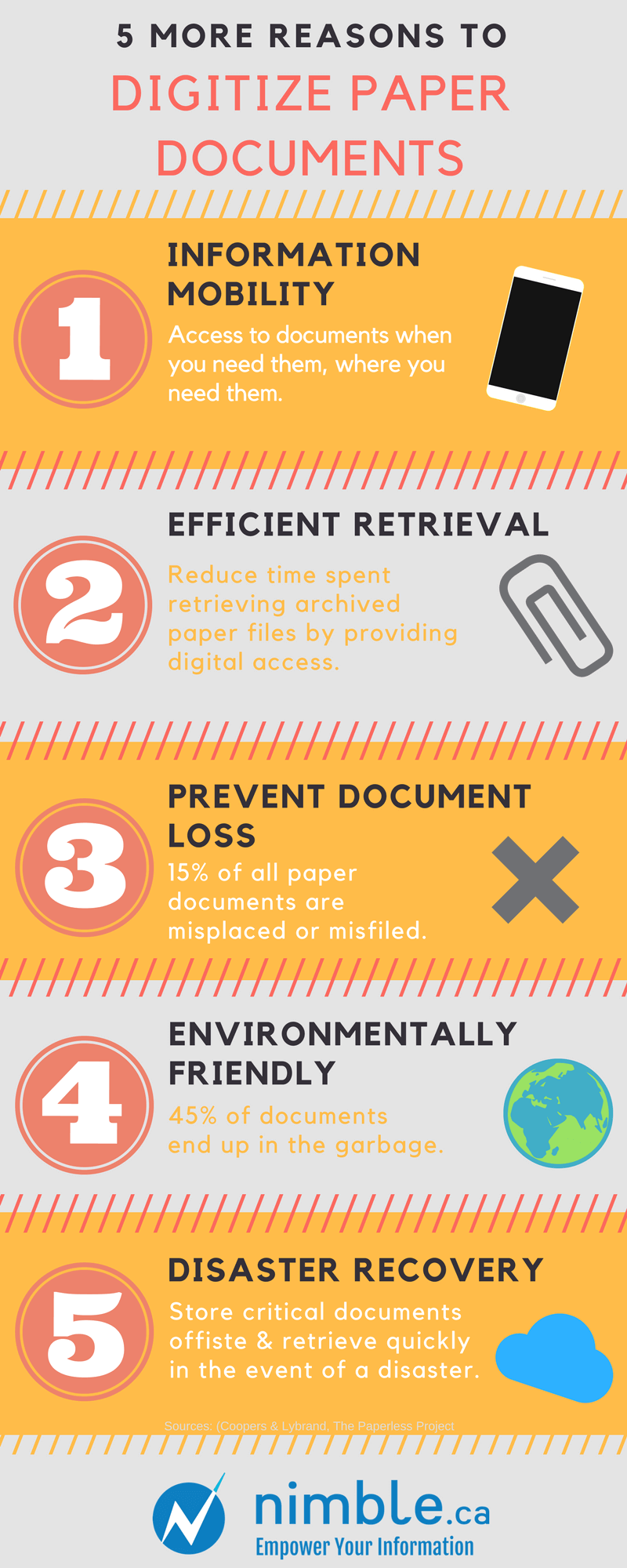 An infographic on 5 more reasons to digitize paper documents.