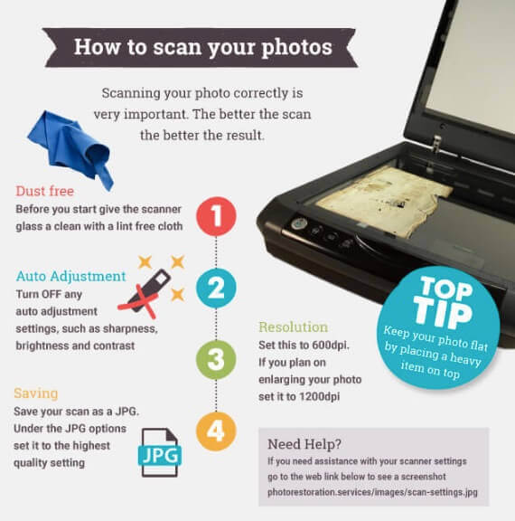 An infographic on how to scan your photos.