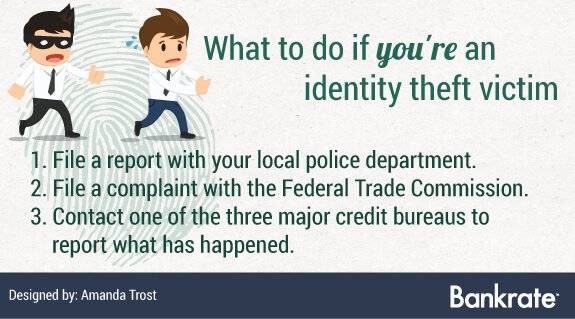 A short list of steps to take if you're a victim of an identity fraud.