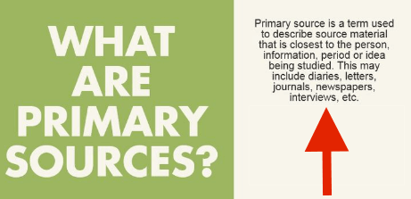 Infographic Primary News Sources