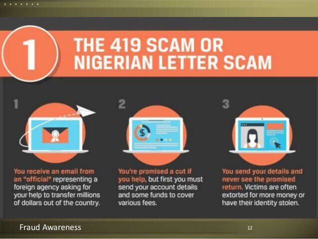 An infographic about online fraud awareness and the Nigerian Prince Scam