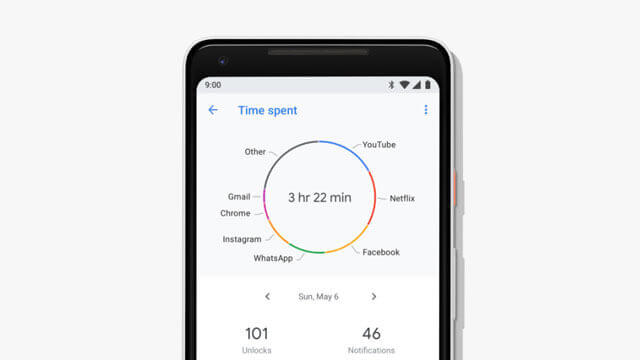 A screenshot of time spent on a smartphone