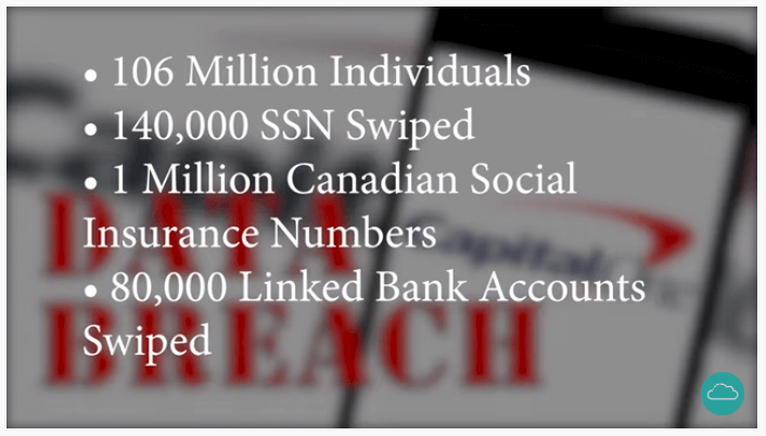 "An image that says ""data breach"" with the capital one hack stats listed on the image"