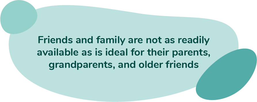"""Image with the text """"Friends and family are not as readily available as is ideal for their parents, grandparents, and older friends."""""""